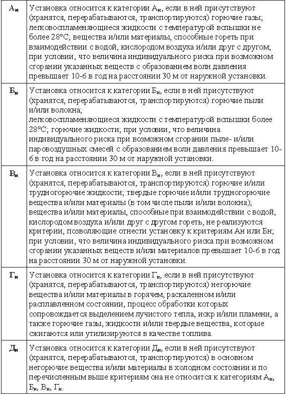 инструкция по охране труда при работе с лвж и гж - фото 3